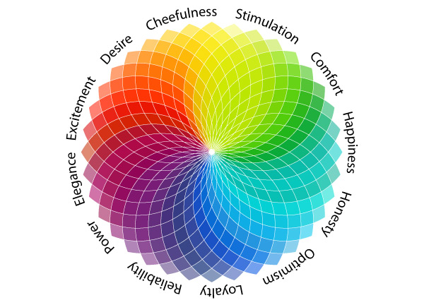 Color Wheel Emotion Idea Digezt