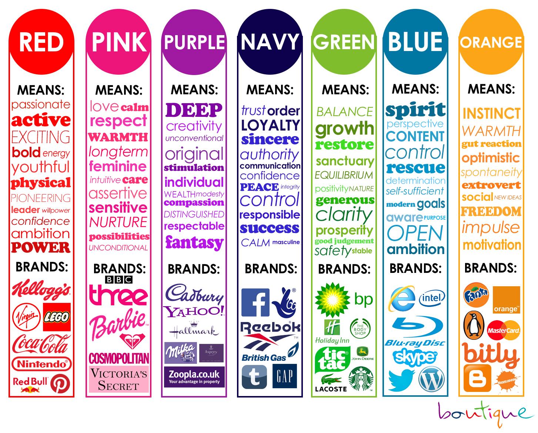 Colours-Mean-Brands1