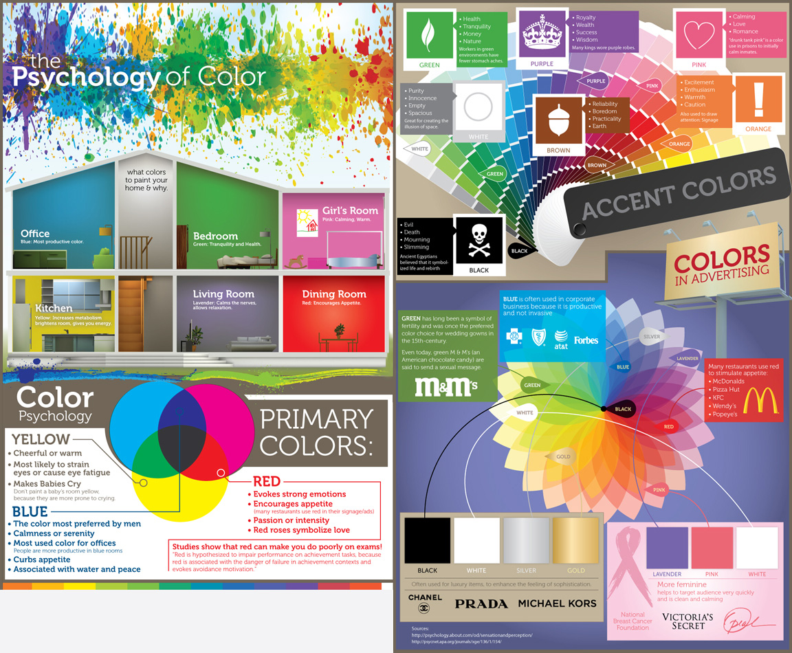 colorpsychology_med (1)