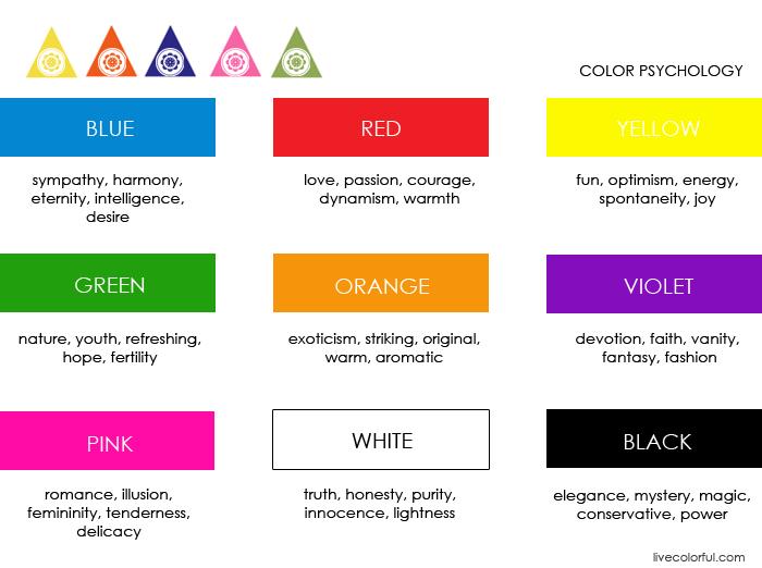 positive-color-psychology-live-colorful-27903